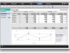 Unternehmen: Monatsstatistik