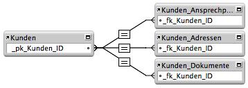 1:n-Beziehung in FileMaker