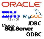 Anbindung an SQL Drittsysteme über ODBC.