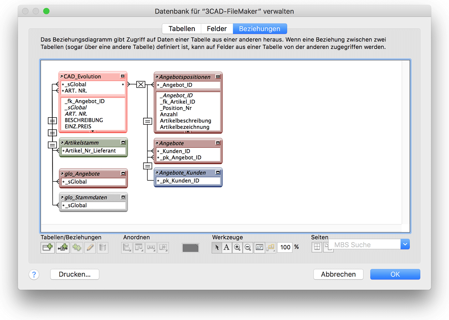 FileMaker Beziehungsdiagramm