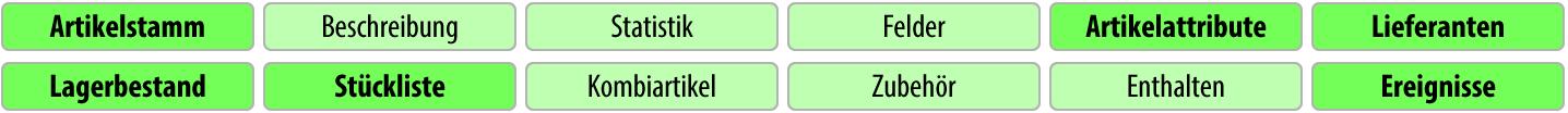 Alle Module der Artikelverwaltung in gFM-Business