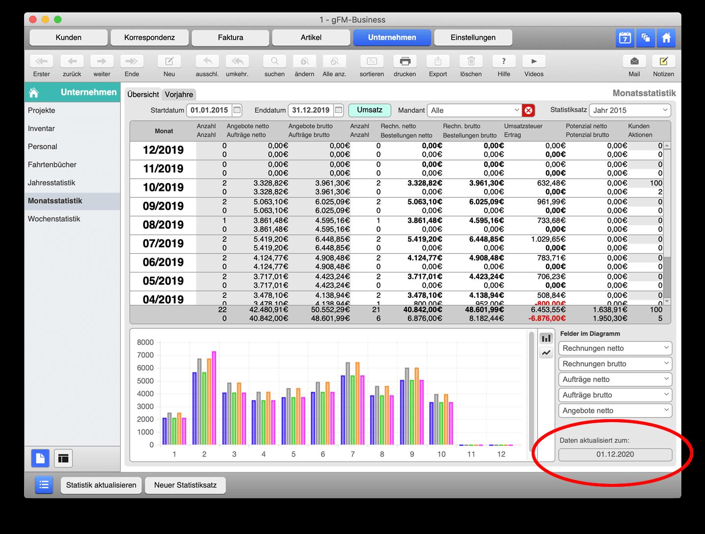 Inkrementelle Berechnung der Statistik spart Zeit