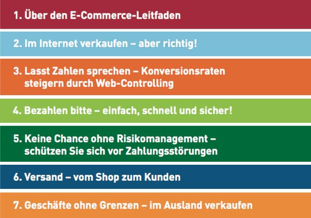 Inhalt des eCommerce-Leitfadens