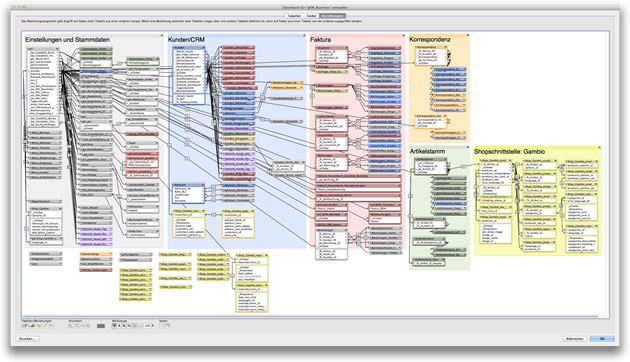 Beziehungsgraph einer FileMaker-Datenbank