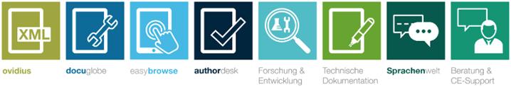 Software und Dienstleistungen zu mehrsprachigen Dokumentationen