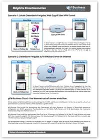Einsatzszenarien von gFM-Business